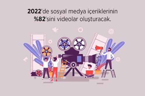 video içeriği